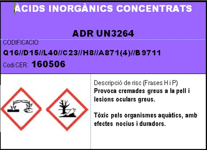 imatge en miniatura de l'etiqueta ACIDS INORGANICS CONCENTRATS